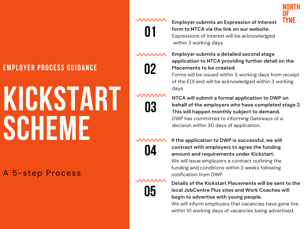 Employer Process Guide. A word document detailing the process can be found by clicking on the picture.
